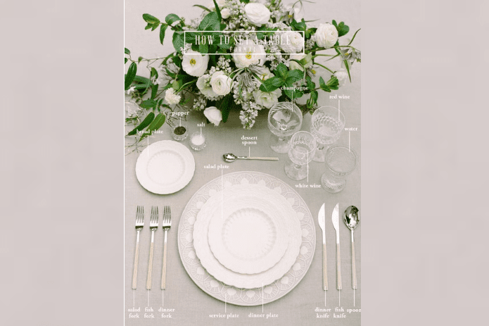 table setting instructions